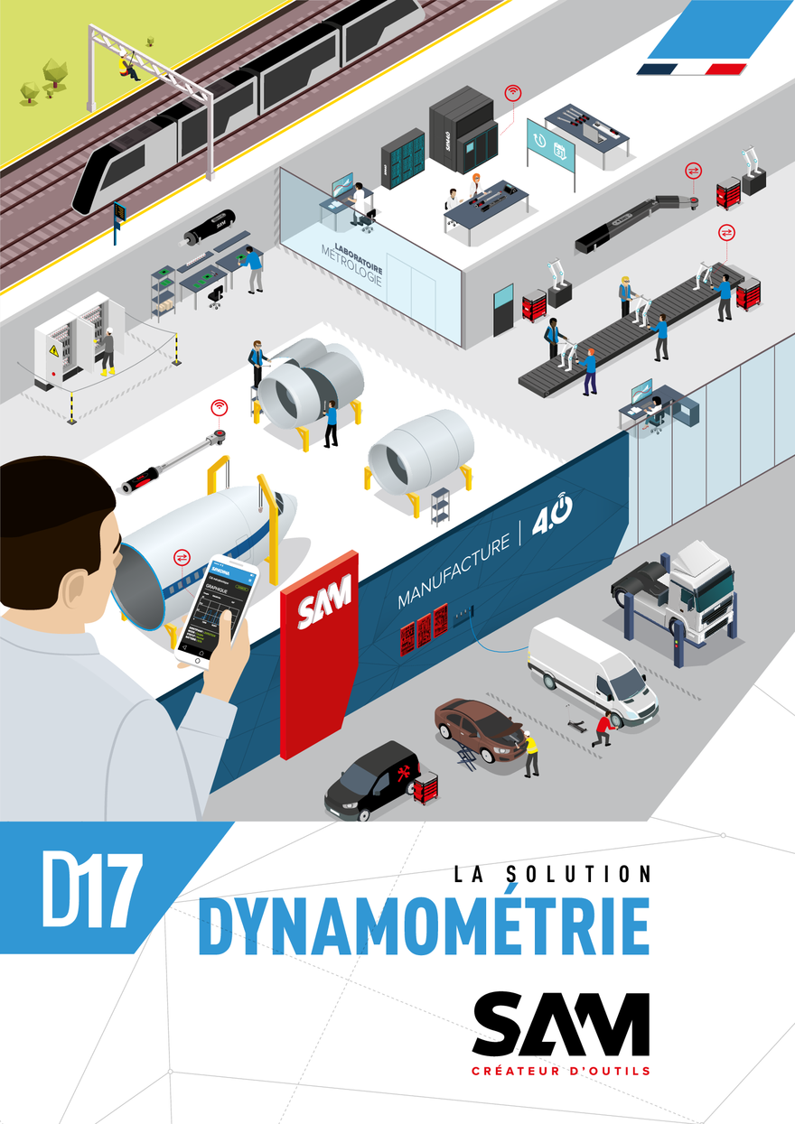 pro dis la solution dynamométrie SAM outillage